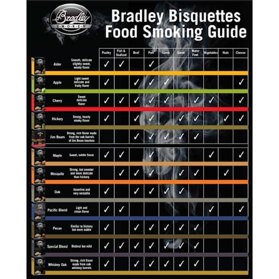 Generic-Bradley-Bisquette-e1580766145543[2].png